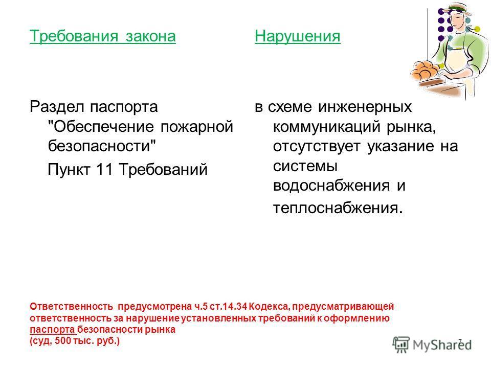 Ответственность предусмотрена ч.5 ст.14.34 Кодекса, предусматривающей ответственность за нарушение установленных требований к оформлению паспорта безопасности рынка (суд, 500 тыс. руб.) Требования закона Раздел паспорта