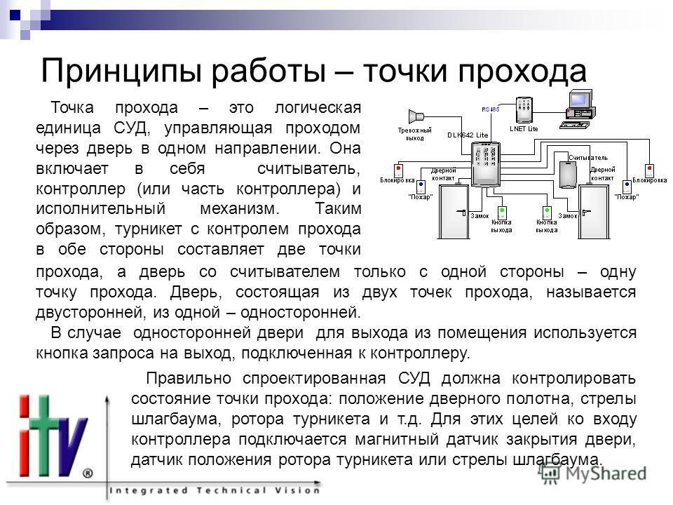 Принципы работы – точки прохода Точка прохода – это логическая единица СУД, управляющая проходом через дверь в одном направлении. Она включает в себя считыватель, контроллер (или часть контроллера) и исполнительный механизм. Таким образом, турникет с