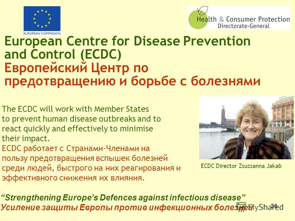 35 European Food Safety Authority Европейское Агентство по безопасности пищевых продуктов EFSA provides independent scientific advice on food safety EFSA предоставляет независимые научные советы в области безопасности пищевых продуктов Excellence in