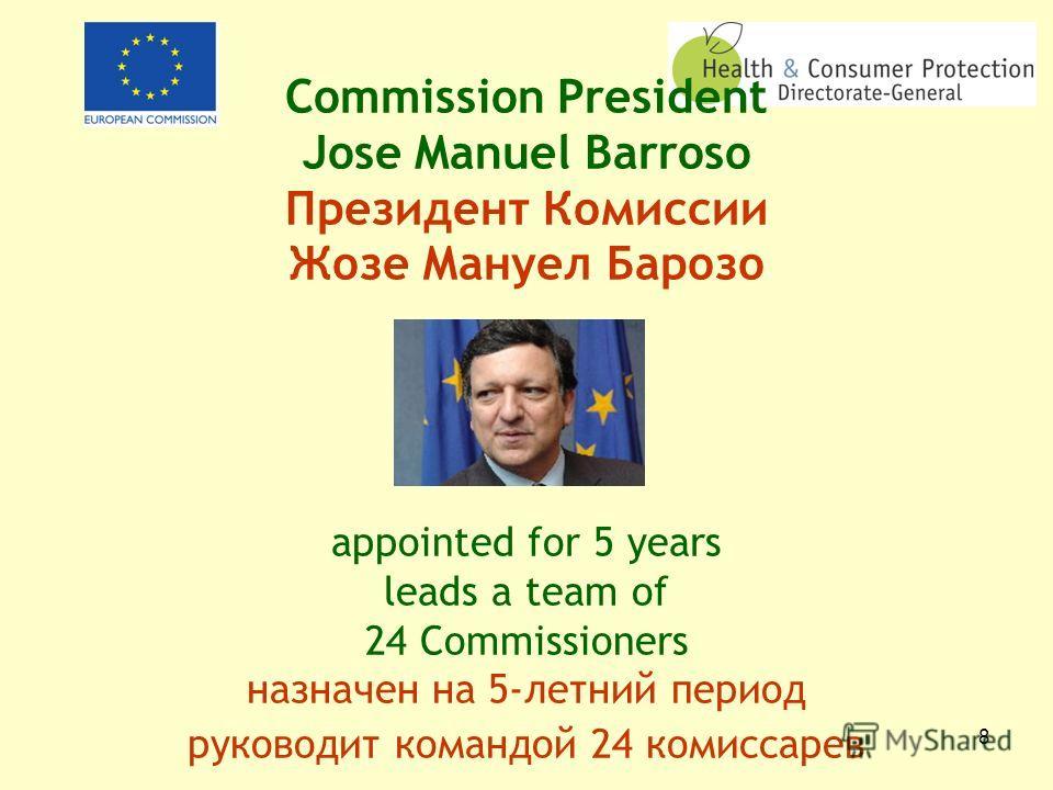 7 Part 2 The European Commission Часть 2 Европейская Комиссия