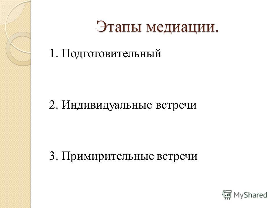 Этапы медиации. 1. Подготовительный 2. Индивидуальные встречи 3. Примирительные встречи