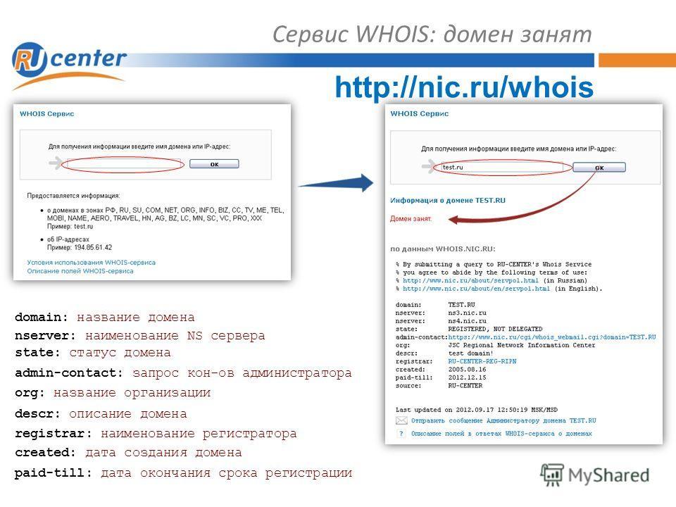 http://nic.ru/whois Сервис WHOIS: домен занят created: дата создания домена domain: название домена nserver: наименование NS сервера state: статус домена admin-contact: запрос кон-ов администратора org: название организации descr: описание домена reg
