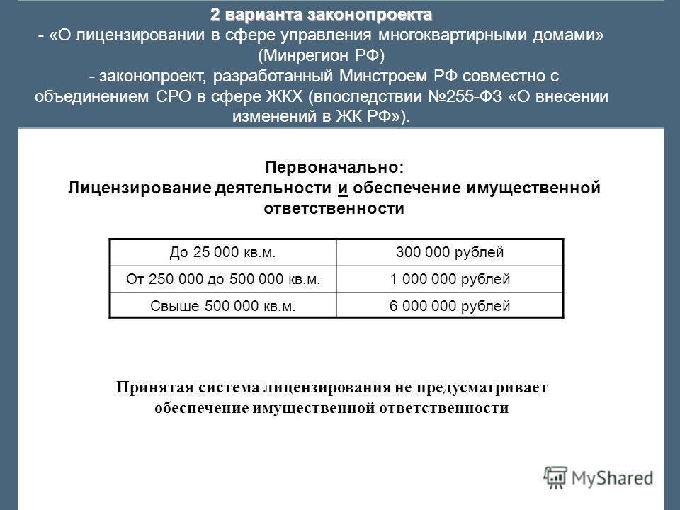 Первоначально: Лицензирование деятельности и обеспечение имущественной ответственности 2 варианта законопроекта - «О лицензировании в сфере управления многоквартирными домами» (Минрегион РФ) - законопроект, разработанный Минстроем РФ совместно с объе