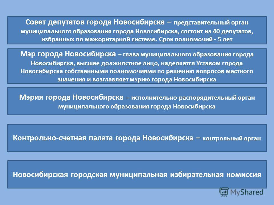 Совет депутатов города Новосибирска – представительный орган муниципального образования города Новосибирска, состоит из 40 депутатов, избранных по мажоритарной системе. Срок полномочий - 5 лет Мэр города Новосибирска – глава муниципального образовани