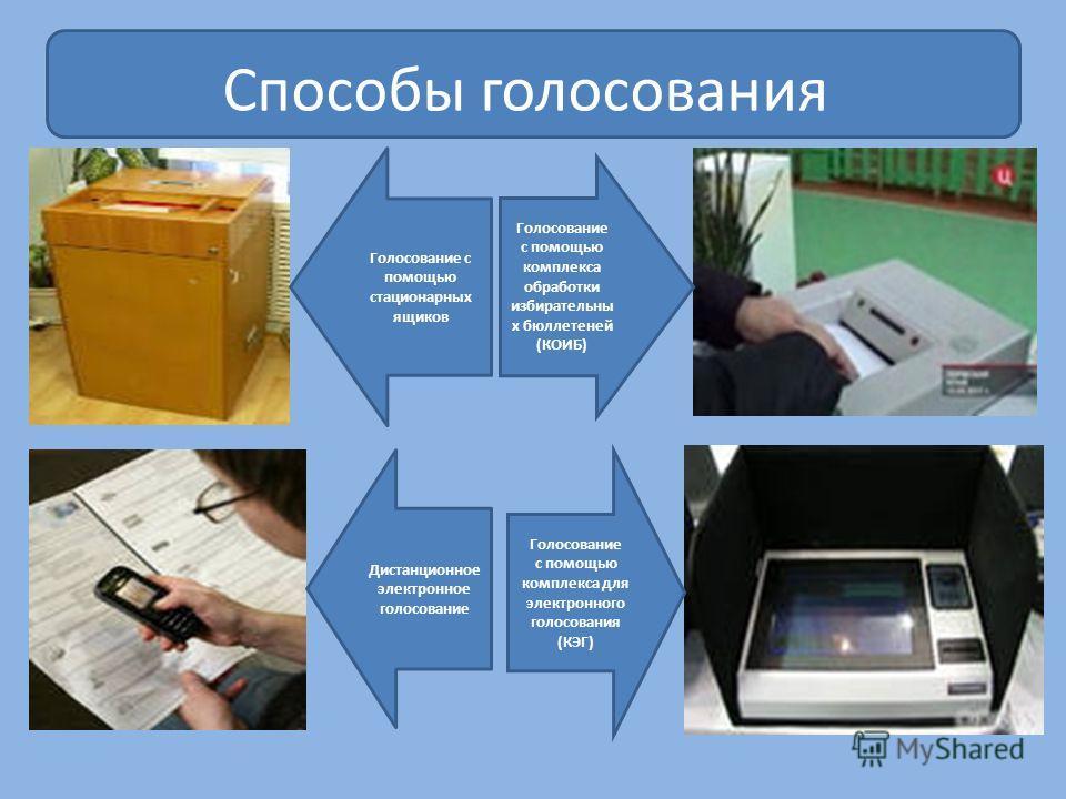 Способы голосования Голосование с помощью комплекса для электронного голосования (КЭГ) Дистанционное электронное голосование Голосование с помощью комплекса обработки избирательны х бюллетеней (КОИБ) Голосование с помощью стационарных ящиков