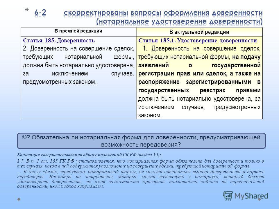 В прежней редакции В актуальной редакции Статья 185. Доверенность 2. Доверенность на совершение сделок, требующих нотариальной формы, должна быть нотариально удостоверена, за исключением случаев, предусмотренных законом. Статья 185.1. Удостоверение д