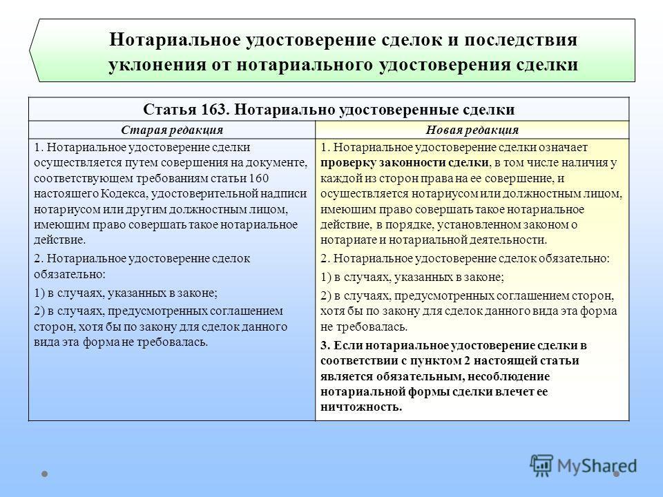 Государственное казенное учреждение Ростовской области