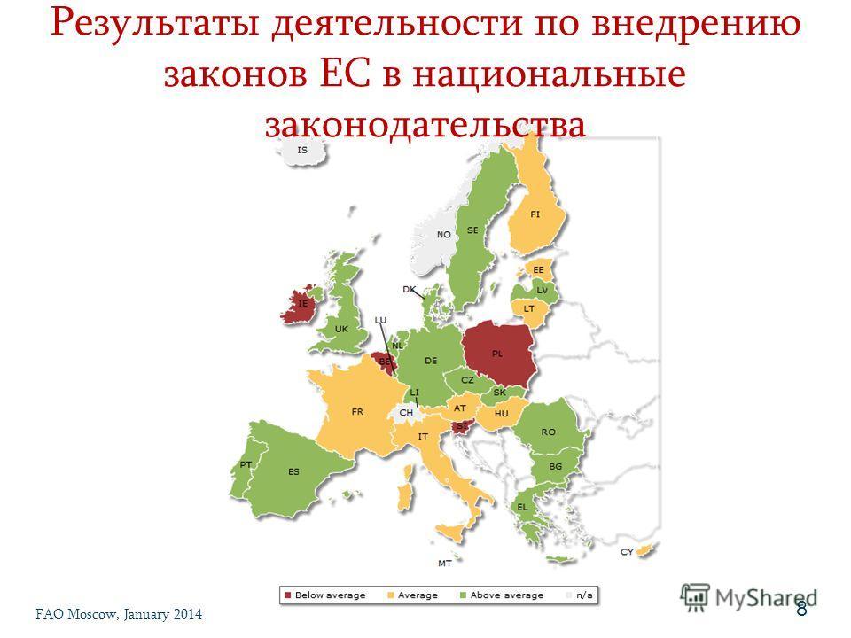 Результаты деятельности по внедрению законов ЕС в национальные законодательства 8 FAO Moscow, January 2014