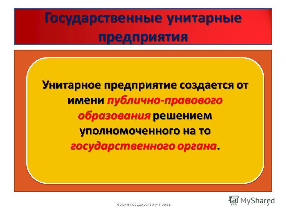 Государственные унитарные предприятия Теория государства и права 43 Унитарное предприятие создается от имени публично-правового образования решением уполномоченного на то государственного органа.