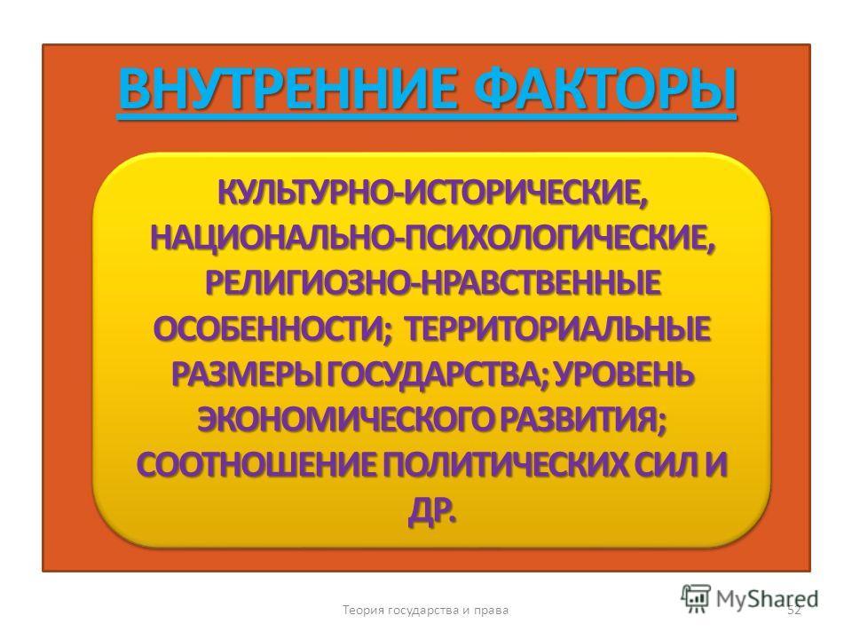ВНУТРЕННИЕ ФАКТОРЫ Теория государства и права 52 КУЛЬТУРНО-ИСТОРИЧЕСКИЕ, НАЦИОНАЛЬНО-ПСИХОЛОГИЧЕСКИЕ, РЕЛИГИОЗНО-НРАВСТВЕННЫЕ ОСОБЕННОСТИ; ТЕРРИТОРИАЛЬНЫЕ РАЗМЕРЫ ГОСУДАРСТВА; УРОВЕНЬ ЭКОНОМИЧЕСКОГО РАЗВИТИЯ; СООТНОШЕНИЕ ПОЛИТИЧЕСКИХ СИЛ И ДР.