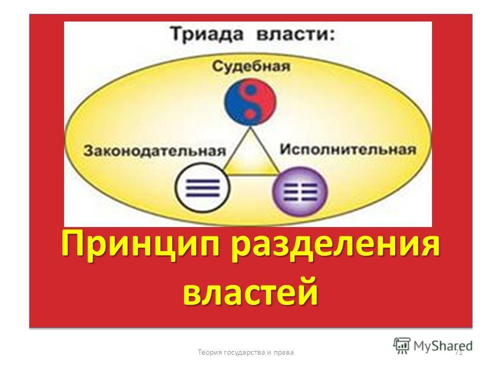 Принцип разделения властей Теория государства и права 71