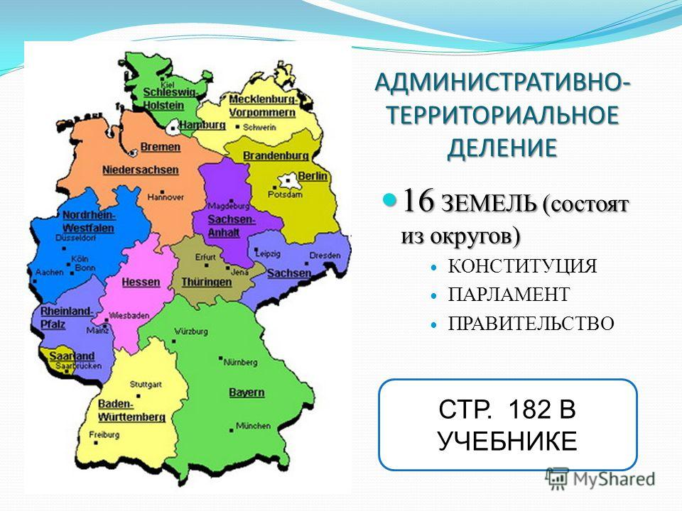 АДМИНИСТРАТИВНО- ТЕРРИТОРИАЛЬНОЕ ДЕЛЕНИЕ 16 ЗЕМЕЛЬ (состоят из округов) 16 ЗЕМЕЛЬ (состоят из округов) КОНСТИТУЦИЯ ПАРЛАМЕНТ ПРАВИТЕЛЬСТВО СТР. 182 В УЧЕБНИКЕ