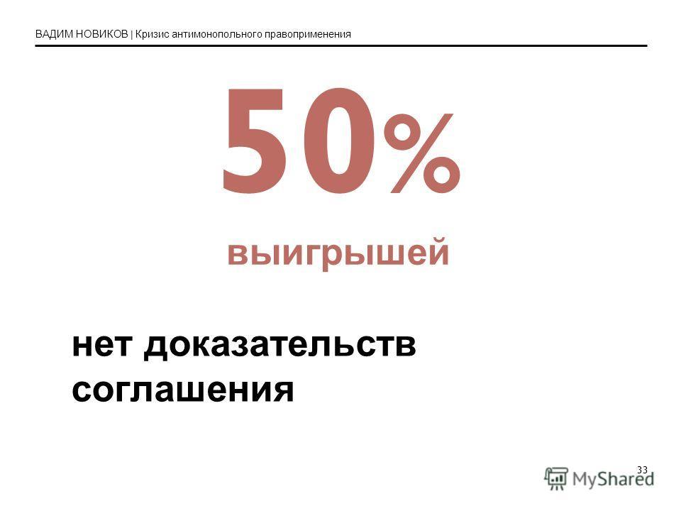 33 50 % выигрышей нет доказательств соглашения ВАДИМ НОВИКОВ | Кризис антимонопольного правоприменения