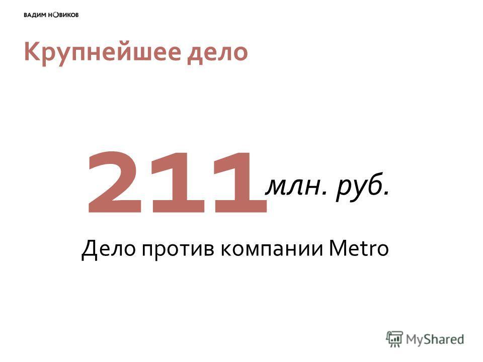 Крупнейшее дело 211 млн. руб. Дело против компании Metro