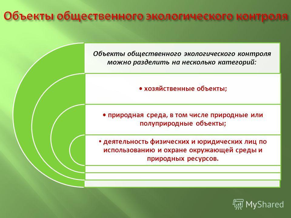 Объекты общественного экологического контроля можно разделить на несколько категорий: хозяйственные объекты; природная среда, в том числе природные или полу природные объекты; деятельность физических и юридических лиц по использованию и охране окружа