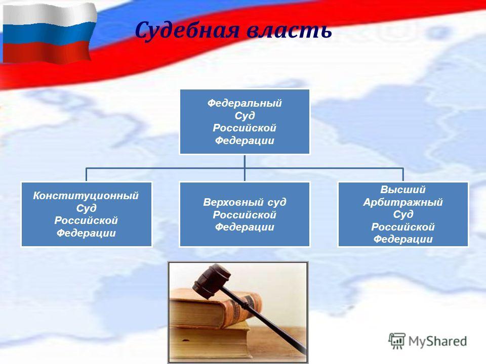 Судебная власть Федеральный Суд Российской Федерации Конституционный Суд Российской Федерации Верховный суд Российской Федерации Высший Арбитражный Суд Российской Федерации
