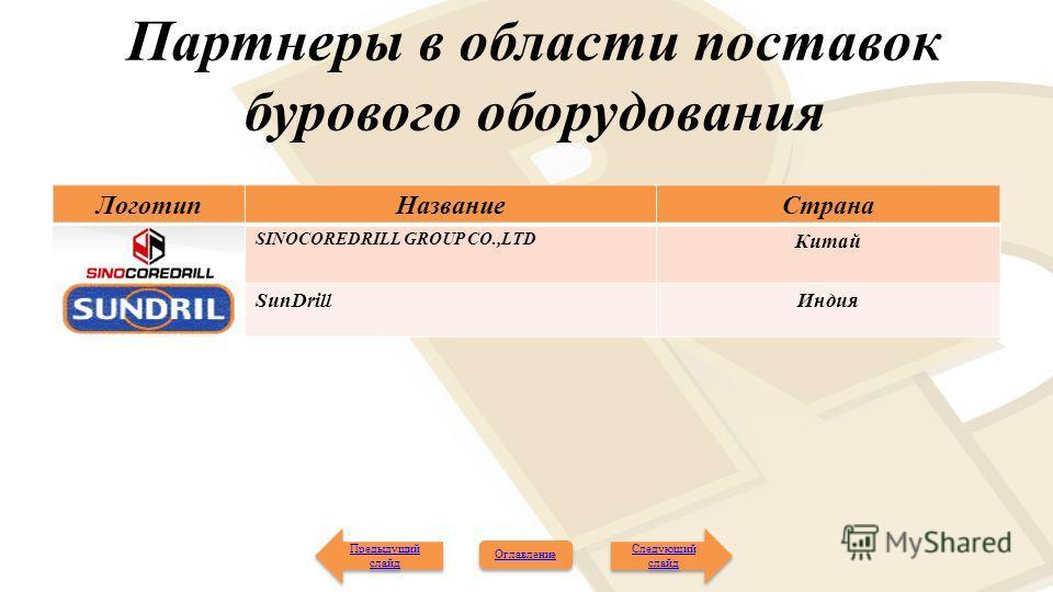 Партнеры в области поставок бурового оборудования Логотип Название Страна SINOCOREDRILL GROUP CO.,LTD Китай SunDrill Индия Следующий слайд Следующий слайд Предыдущий слайд Предыдущий слайд Оглавление
