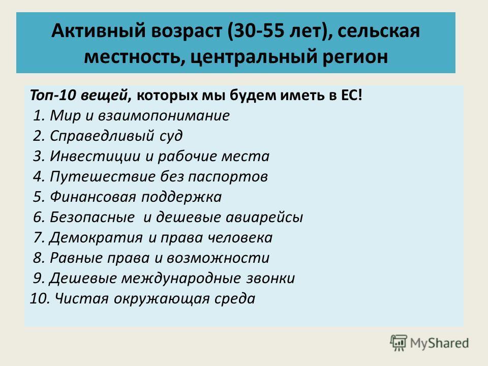 Активный возраст (30-55 лет), сельская местность, центральный регион Топ-10 вещей, которых мы будем иметь в ЕС! 1. Мир и взаимопонимание 2. Справедливый суд 3. Инвестиции и рабочие места 4. Путешествие без паспортов 5. Финансовая поддержка 6. Безопас