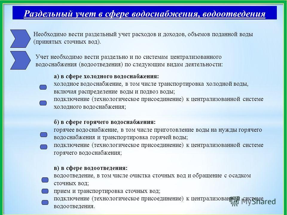 18 а) в сфере холодного водоснабжения: холодное водоснабжение, в том числе транспортировка холодной воды, включая распределение воды и подвоз воды; подключение (технологическое присоединение) к централизованной системе холодного водоснабжения; б) в с