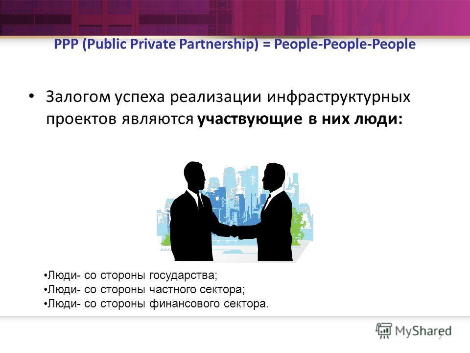 Залогом успеха реализации инфраструктурных проектов являются участвующие в них люди: 2 Люди- со стороны государства; Люди- со стороны частного сектора; Люди- со стороны финансового сектора. PPP (Public Private Partnership) = People-People-People