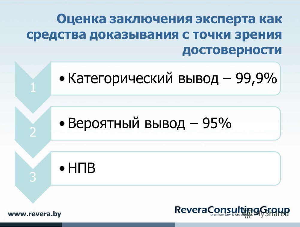 Оценка заключения эксперта как средства доказывания с точки зрения достоверности 1 Категорический вывод – 99,9% 2 Вероятный вывод – 95% 3 НПВ