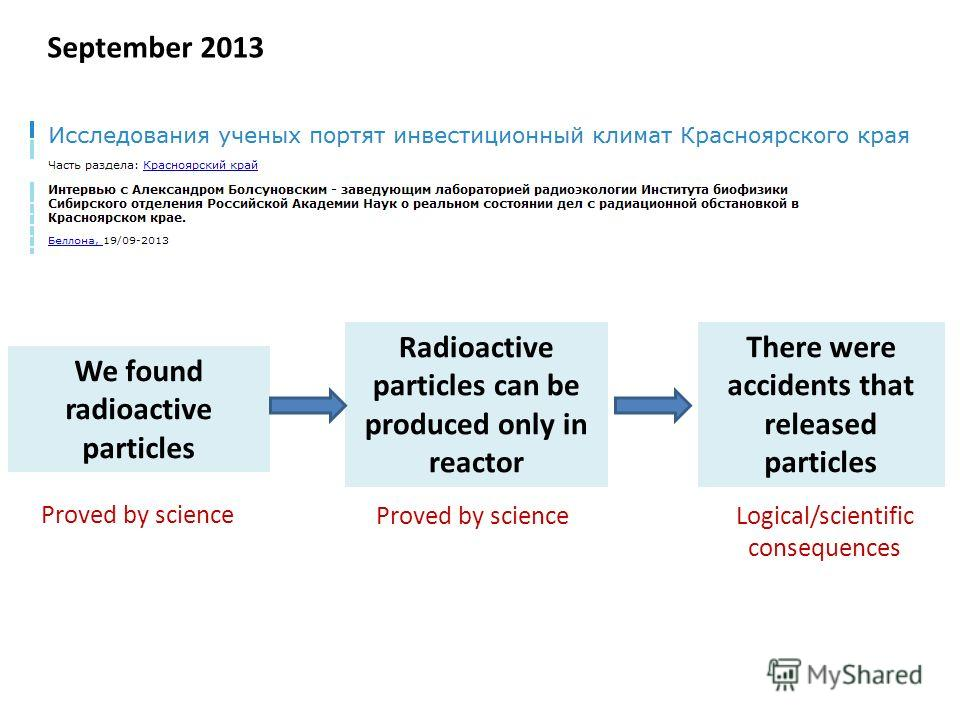 September 2013 We found radioactive particles Radioactive particles can be produced only in reactor There were accidents that released particles Proved by science Logical/scientific consequences