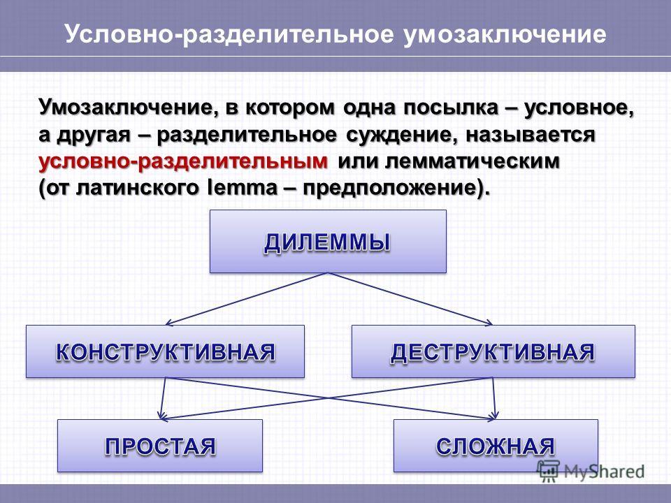 Условно-разделительное умозаключение Умозаключение, в котором одна посылка – условное, а другая – разделительное суждение, называется условно-разделительным или климатическим (от латинского lemma – предположение).
