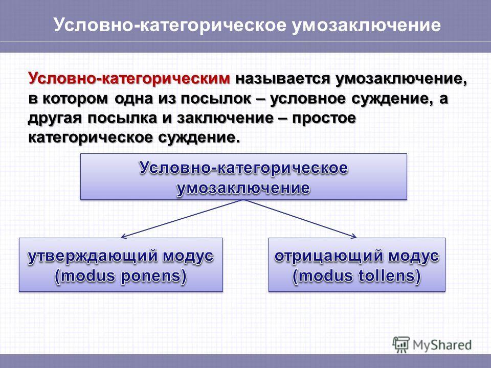 Условно-категорическое умозаключение Условно-категорическим называется умозаключение, в котором одна из посылок – условное суждение, а другая посылка и заключение – простое категорическое суждение.
