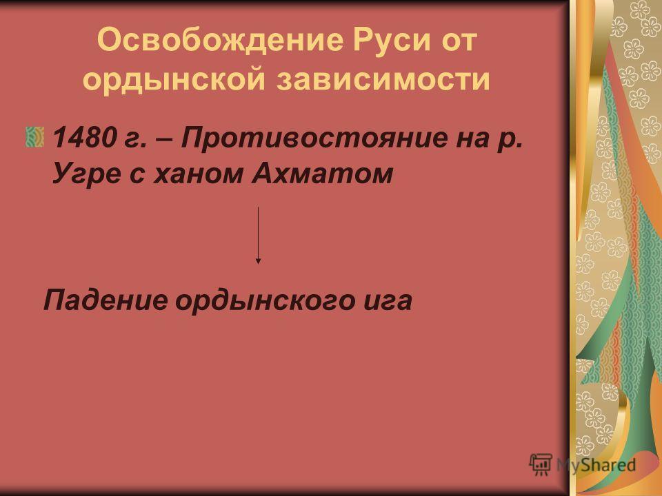Освобождение Руси от ордынской зависимости 1480 г. – Противостояние на р. Угре с ханом Ахматом Падение ордынского ига