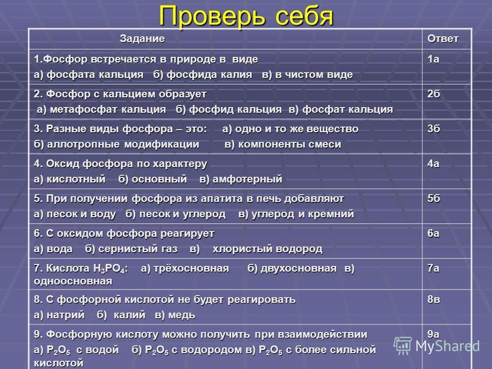 Проверь себя Задание Задание Ответ 1. Фосфор встречается в природе в виде а) фосфата кальция б) фосфида калия в) в чистом виде 1 а 2. Фосфор с кальцием образует а) метафосфат кальция б) фосфид кальция в) фосфат кальция а) метафосфат кальция б) фосфид