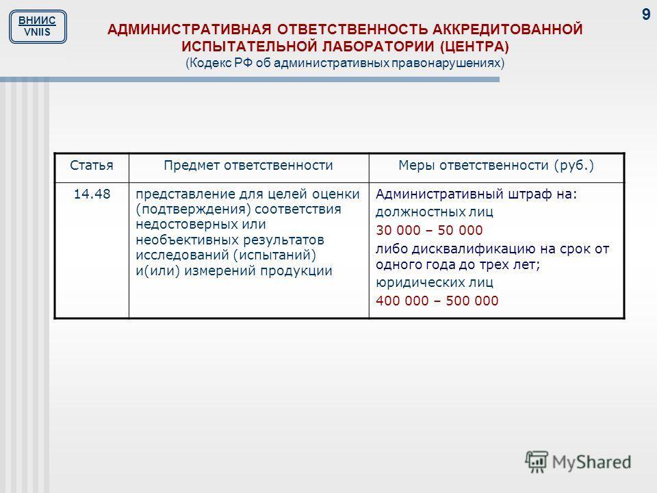 ВНИИС VNIIS 9 АДМИНИСТРАТИВНАЯ ОТВЕТСТВЕННОСТЬ АККРЕДИТОВАННОЙ ИСПЫТАТЕЛЬНОЙ ЛАБОРАТОРИИ (ЦЕНТРА) (Кодекс РФ об административных правонарушениях) Статья Предмет ответственности Меры ответственности (руб.) 14.48 представление для целей оценки (подтвер