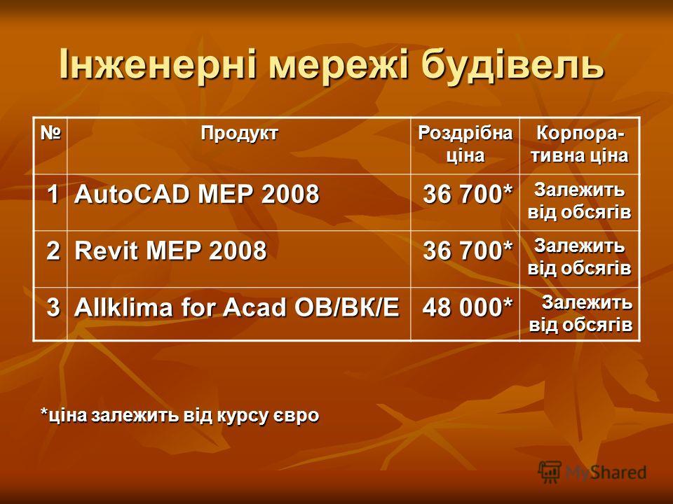 Інженерні мережі будівель *ціна залежить від курсу євро Продукт Роздрібна ціна Корпора- тивна ціна 1 AutoCAD MEP 2008 36 700* Залежить від обсягів 2 Revit MEP 2008 36 700* Залежить від обсягів 3 Allklima for Acad ОВ/ВК/E 48 000* Залежить від обсягів