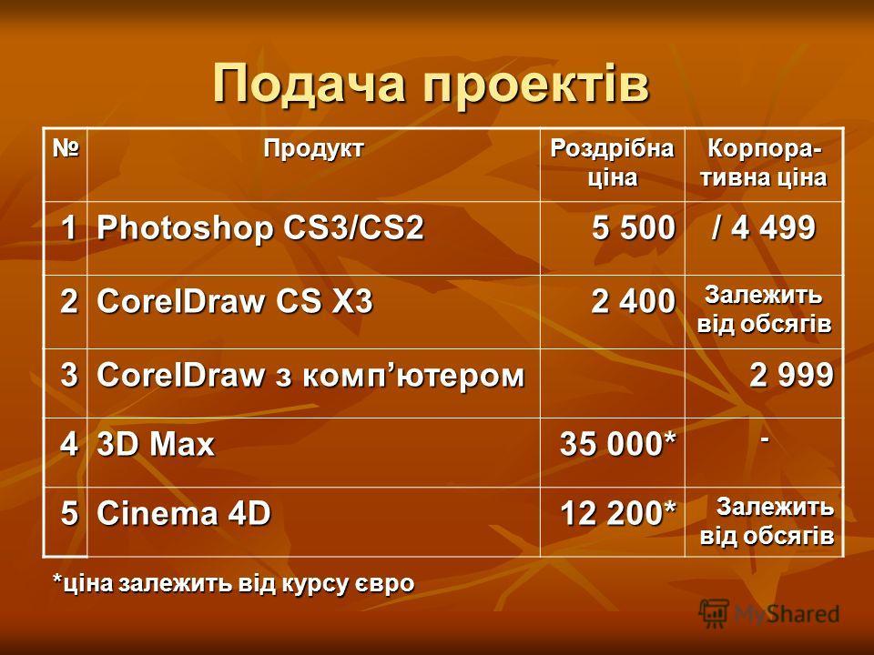 Подача проектів *ціна залежить від курсу євро Продукт Роздрібна ціна Корпора- тивна ціна 1 Photoshop CS3/CS2 5 500 / 4 499 2 CorelDraw CS X3 2 400 Залежить від обсягів 3 CorelDraw з компьютером 2 999 4 3D Max 35 000* - 5 Cinema 4D 12 200* Залежить ві