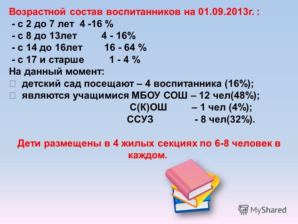 Возрастной состав воспитанников на 01.09.2013 г. : - с 2 до 7 лет 4 -16 % - с 8 до 13 лет 4 - 16% - с 14 до 16 лет 16 - 64 % - с 17 и старше 1 - 4 % На данный момент: детский сад посещают – 4 воспитанника (16%); являются учащимися МБОУ СОШ – 12 чел(4