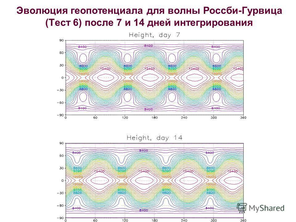 Эволюция геопотенциала для волны Россби-Гурвица (Тест 6) после 7 и 14 дней интегрирования
