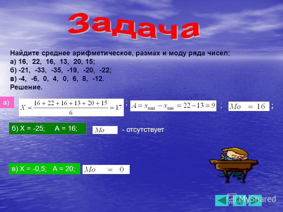 В 1-A классе школы было проведено исследование для выяснения того,сколько весит портфель первоклассника. В результате взвешиваний был получен следующий числовой ряд: 2,1; 2,45; 1,9; 2,6; 3,1; 1,95; 3,4; 4,3; 1,15; 2,7; 2,2; 3,2; 2,4; 2,2; 1,8; 1,5; 2