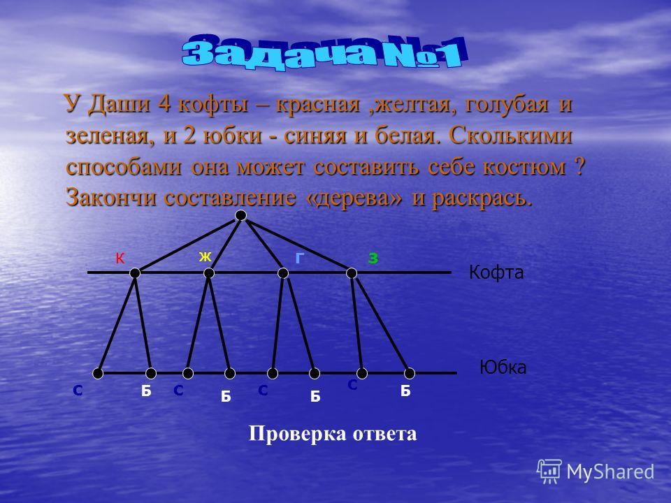 Перебирая варианты, всегда удобно действовать не случайно, «наобум», а системно, по определенному правилу. Перебирая варианты, всегда удобно действовать не случайно, «наобум», а системно, по определенному правилу. Например. Все трехзначные числа из ц