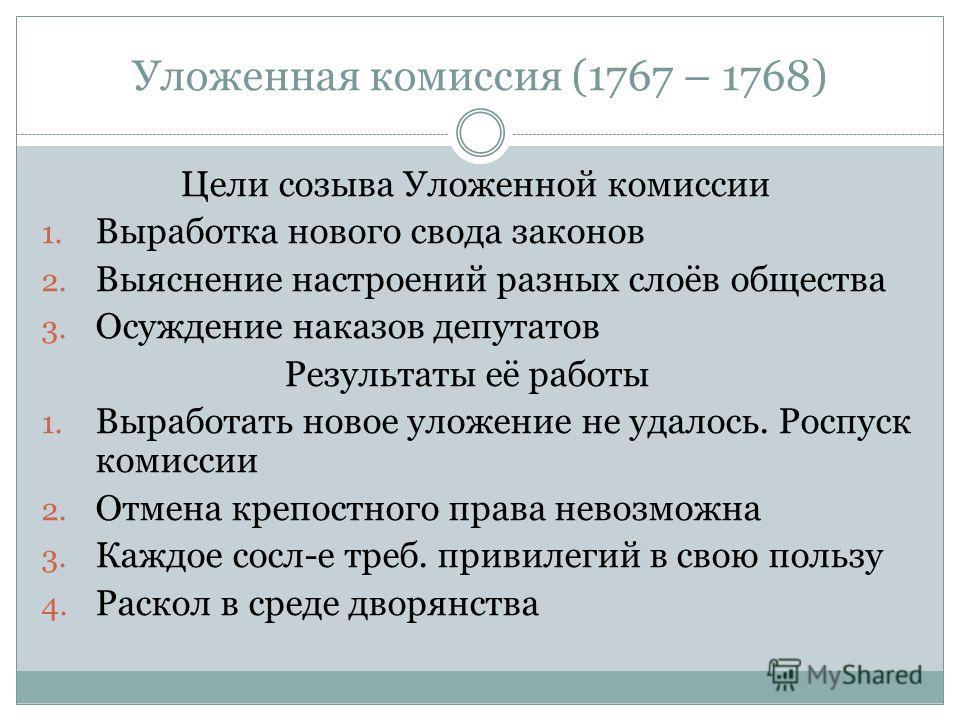 Уложенная комиссия (1767 – 1768) Цели созыва Уложенной комиссии 1. Выработка нового свода законов 2. Выяснение настроений разных слоёв общества 3. Осуждение наказов депутатов Результаты её работы 1. Выработать новое уложение не удалось. Роспуск комис