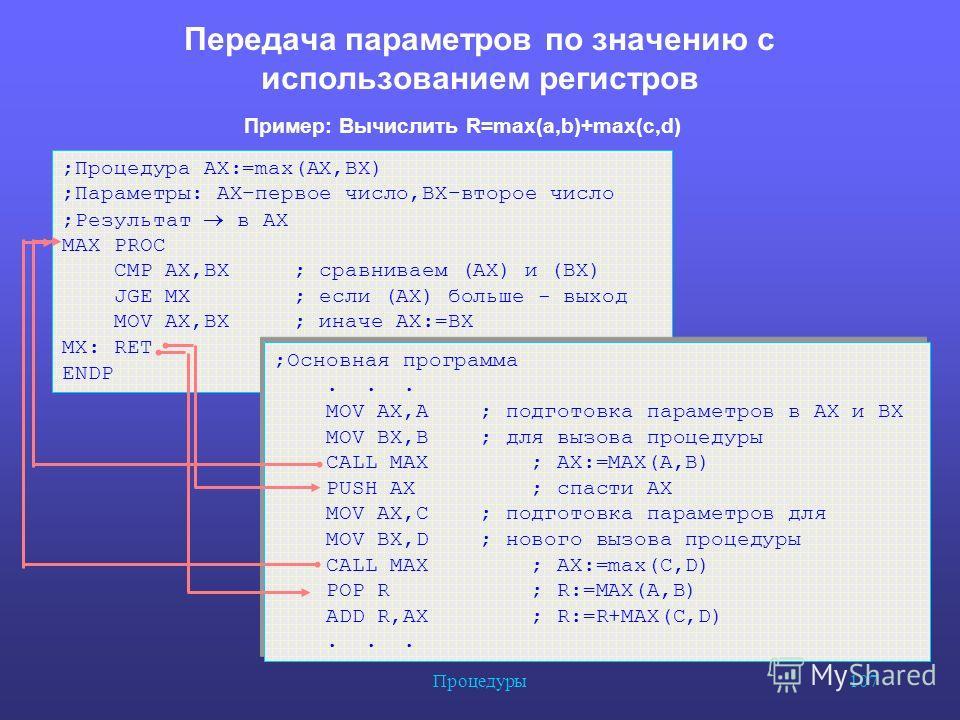 Процедуры 107 Передача параметров по значению с использованием регистров Пример: Вычислить R=max(a,b)+max(c,d) ;Процедура AХ:=max(AX,BX) ;Параметры: АХ–первое число,ВХ–второе число ;Результат в АХ MAX PROC CMP AX,BX ; сравниваем (AX) и (BX) JGЕ MX ;