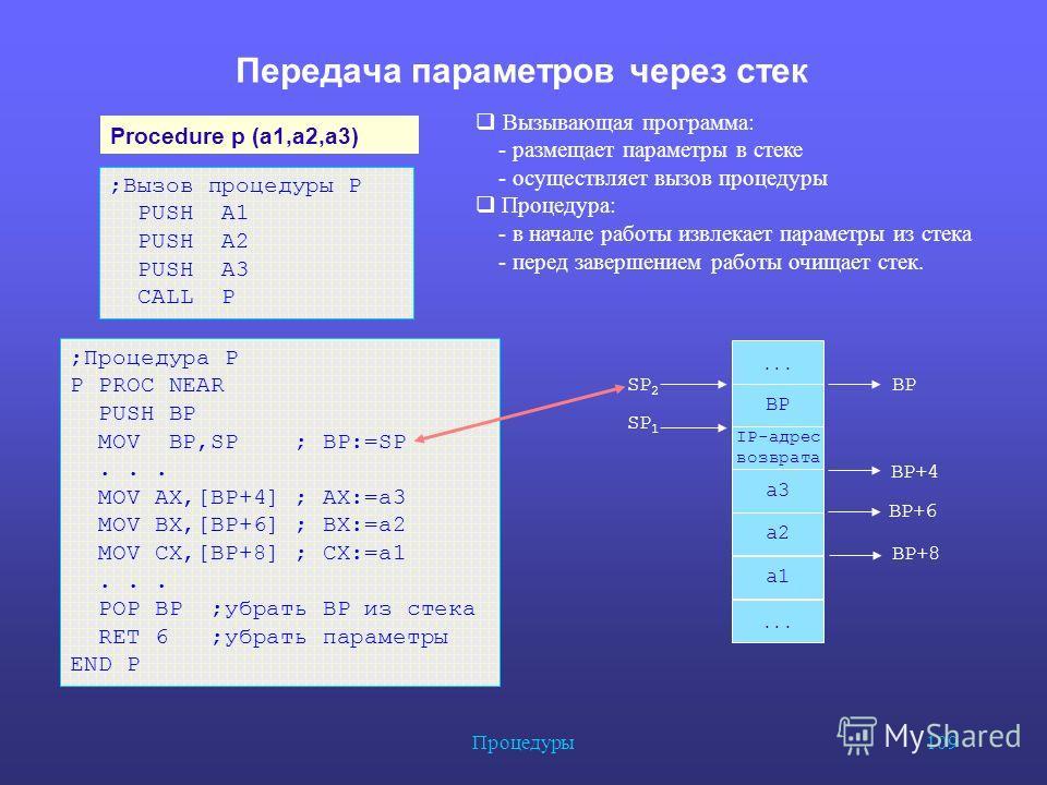 Процедуры 109 Передача параметров через стек а 3 а 2 BP+6 BP+4 BP BP+8 SP 1 SP 2 ;Вызов процедуры P PUSH A1 PUSH A2 PUSH A3 CALL P ;Процедура P P PROС NEAR PUSH BP MOV BP,SP ; BP:=SP... MOV AX,[BP+4] ; AX:=a3 MOV BX,[BP+6] ; BX:=a2 MOV CX,[BP+8] ; CX