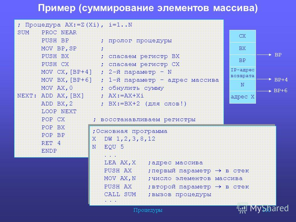 Процедуры 110 Пример (суммирование элементов массива) ; Процедура AX:=Σ(Xi), i=1..N SUM PROС NEAR PUSH BP ; пролог процедуры MOV BP,SP ; PUSH BX ; спасаем регистр BX PUSH CX ; спасаем регистр CX MOV CX,[BP+4] ; 2-й параметр – N MOV BX,[BP+6] ; 1-й па