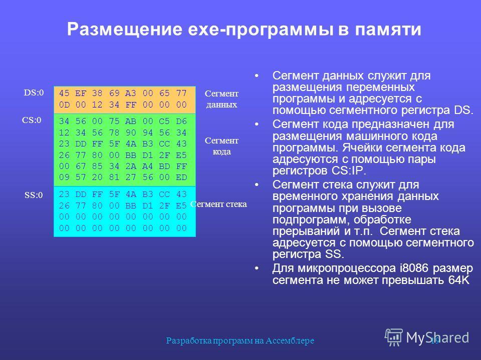 Разработка программ на Ассемблере 19 Размещение exe-программы в памяти Сегмент данных служит для размещения переменных программы и адресуется с помощью сегментного регистра DS. Сегмент кода предназначен для размещения машинного кода программы. Ячейки