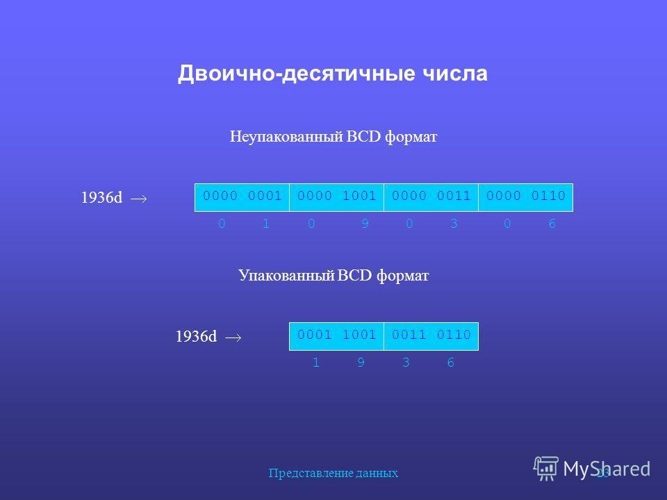 Представление данных 23 Двоично-десятичные числа A+3 0000 0110 0 1 0 9 0 3 0 6 0000 00110000 10010000 0001 Неупакованный BCD формат 1936d 1 9 3 6 0011 01100001 1001 Упакованный BCD формат 1936d