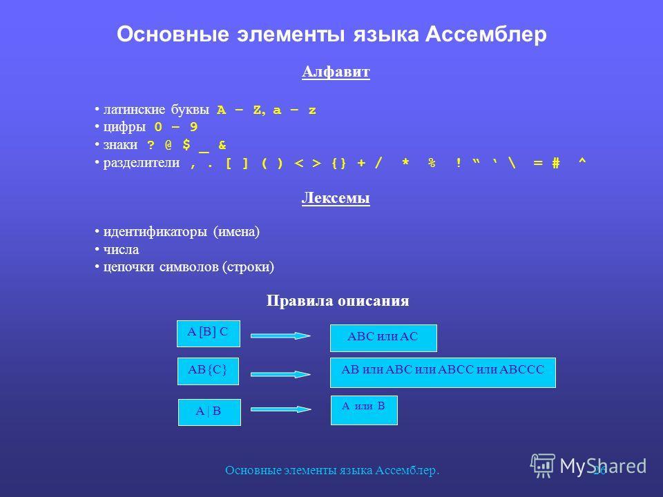 Основные элементы языка Ассемблер.26 Основные элементы языка Ассемблер A [B] C ABC или AC АB{C}AB или ABC или ABCC или ABCCC A | B A или B Правила описания Алфавит латинские буквы A – Z, a – z цифры 0 – 9 знаки ? @ $ _ & разделители,. [ ] ( ) {} + /