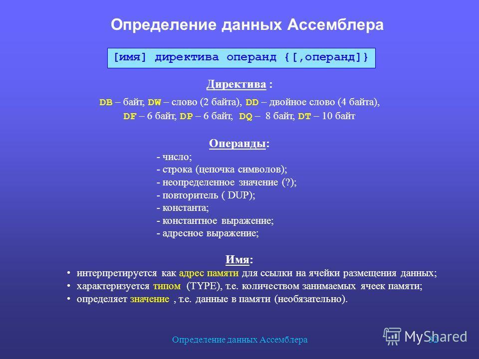 Определение данных Ассемблера 32 Определение данных Ассемблера Директива : DB – байт, DW – слово (2 байта), DD – двойное слово (4 байта), DF – 6 байт, DP – 6 байт, DQ – 8 байт, DT – 10 байт Операнды: - число; - строка (цепочка символов); - неопределе