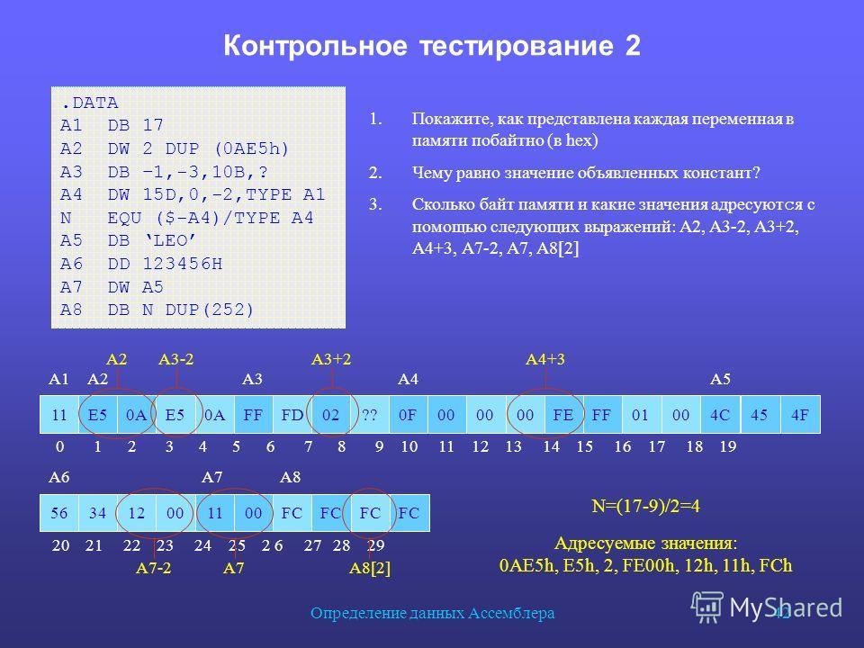 Определение данных Ассемблера 42 Контрольное тестирование 2 11 A1A1. DATA A1 DB 17 A2 DW 2 DUP (0AE5h) A3 DB –1,-3,10B,? A4 DW 15D,0,-2,TYPE A1 N EQU ($-A4)/TYPE A4 A5 DB LEO A6 DD 123456H A7 DW A5 A8 DB N DUP(252) E5 A2 0AE5 A3 0AFFFD02??0F00 FEFF01