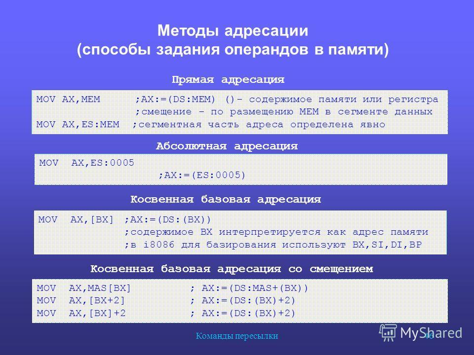 Команды пересылки 46 Методы адресации (способы задания операндов в памяти) MOV AX,MAS[BX] ; AX:=(DS:MAS+(BX)) MOV AX,[BX+2] ; AX:=(DS:(BX)+2) MOV AX,[BX]+2 ; AX:=(DS:(BX)+2) Прямая адресация MOV AX,MEM ;AX:=(DS:MEM) ()- содержимое памяти или регистра