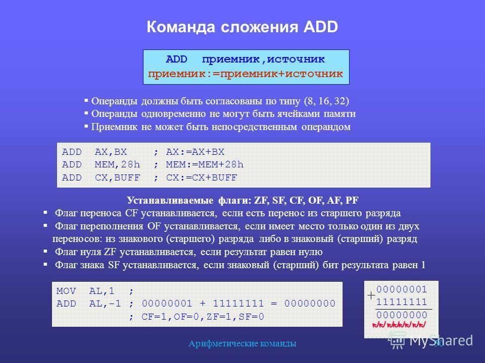 Арифметические команды 50 Команда сложения ADD Операнды должны быть согласованы по типу (8, 16, 32) Операнды одновременно не могут быть ячейками памяти Приемник не может быть непосредственным операндом ADD приемник,источник приемник:=приемник+источни