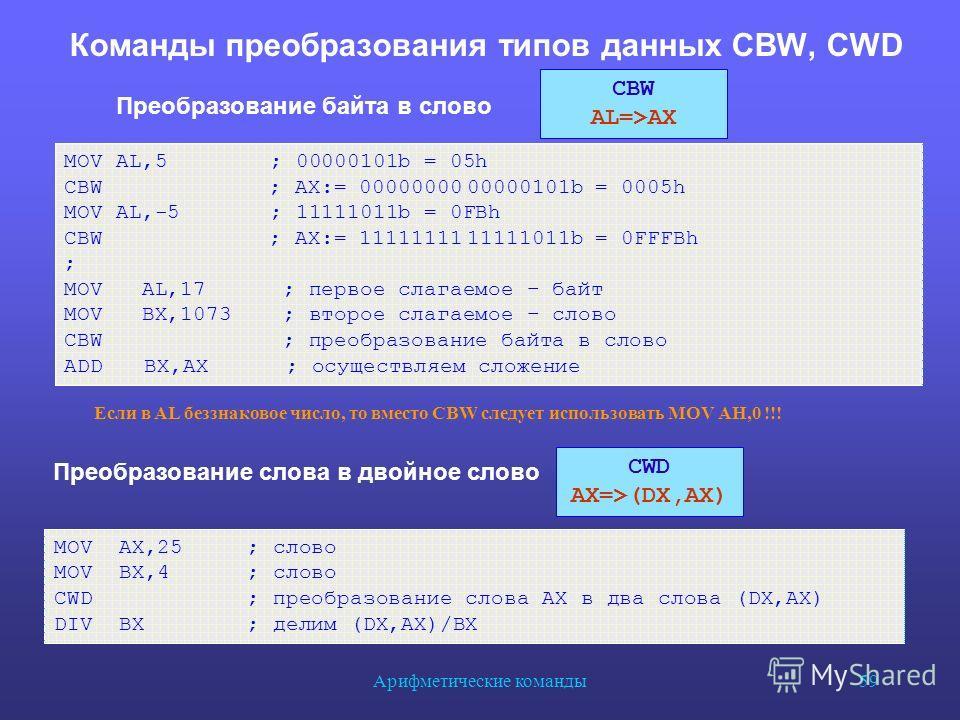 Арифметические команды 59 Команды преобразования типов данных CBW, CWD MOV AL,5 ; 00000101b = 05h CBW ; AX:= 00000000 00000101b = 0005h MOV AL,-5 ; 11111011b = 0FBh CBW ; AX:= 11111111 11111011b = 0FFFBh ; MOV AL,17 ; первое слагаемое – байт MOV BX,1