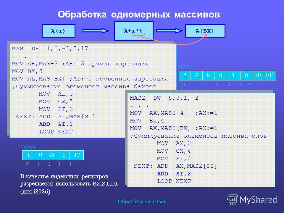 Обработка массивов 70 Обработка одномерных массивов MAS DB 1,0,-3,5,17... MOV AH,MAS+3 ;AH:=5 прямая адресация MOV BX,3 MOV AL,MAS[BX] ;AL:=5 косвенная адресация ;Суммирование элементов массива байтов MOV AL,0 MOV CX,5 MOV SI,0 NEXT: ADD AL,MAS[SI] A